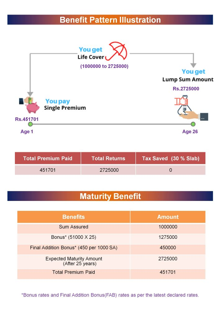 Single Premium Endowment Plan (2)