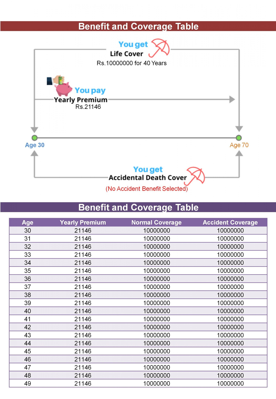 LIC Jeevan Amar Plan Presentation (2)